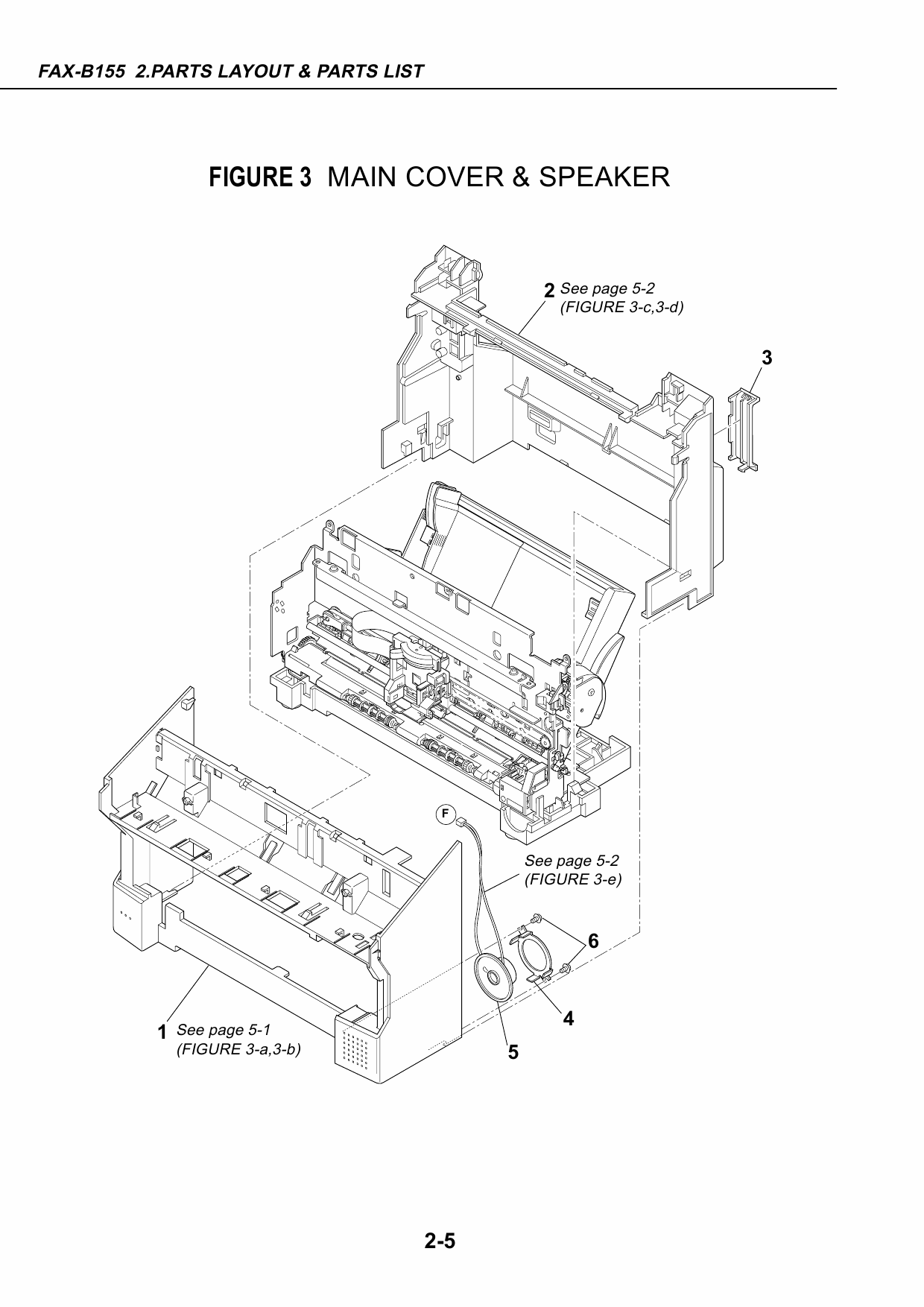 Canon FAX B155 Parts Catalog Manual